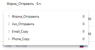 Список целей на странице Мои Счетчики