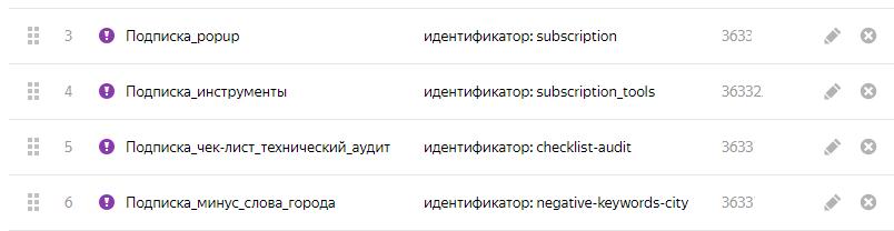 Список целей