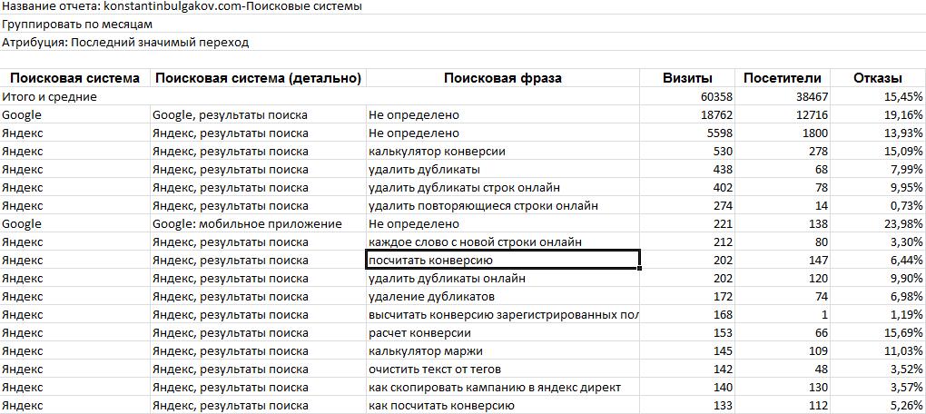 Импорт данных из таблицы