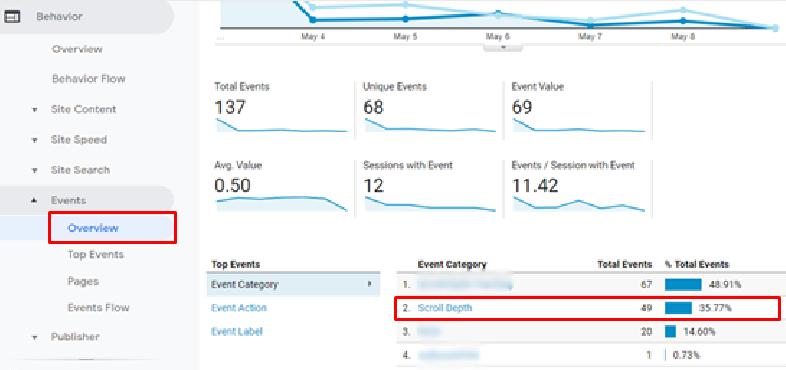 Передача данных о событиях в отчеты Google Analytics