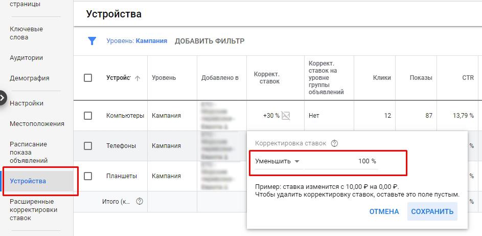 Корректировка ставок по устройствам для Google Ads